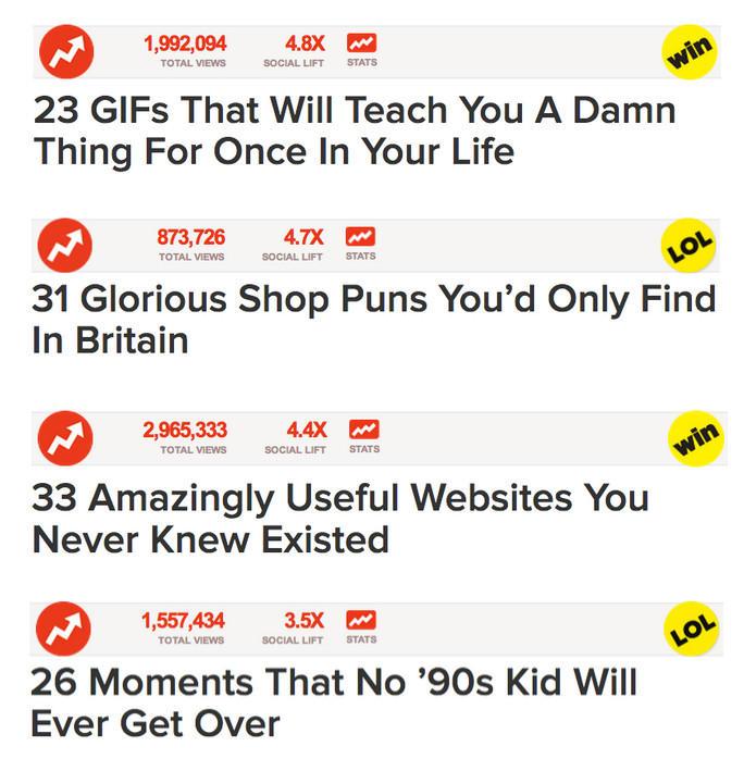 Curiosity gap BuzzFeed headline examples