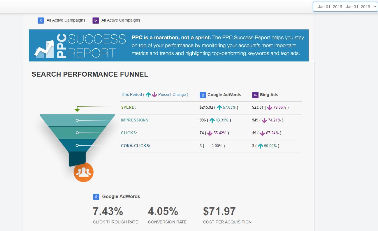 Go2Africa Customer Spotlight success report after
