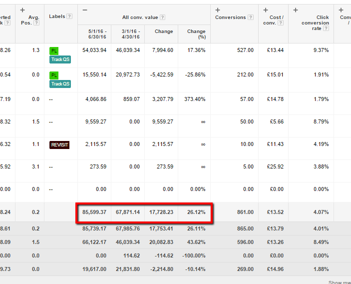Customer Spotlight Ryan Air Conditioning metrics