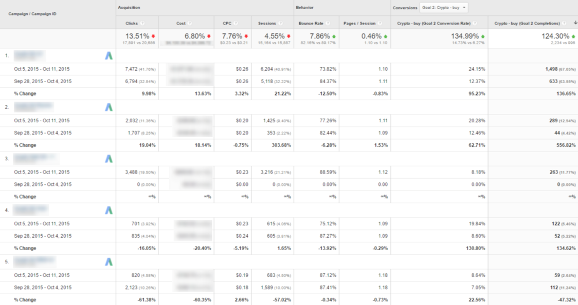using data in marketing