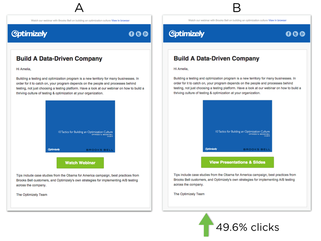 Demand generation optimize email campaigns