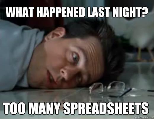 Digital Marketer Spreadsheets