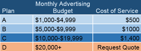 digital marketing agency ppc offering tiered pricing structure