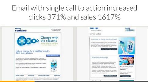 Digital marketing stats image of the email stat slide