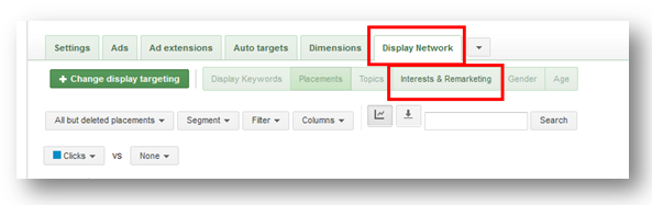 Google Display Network Remarketing