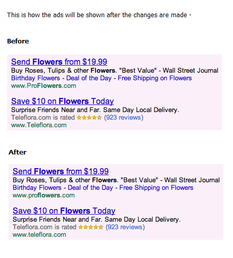 AdWords Display URL