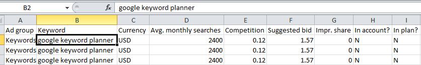 Keyword Planner Export