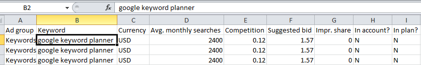 Keyword Planner Export