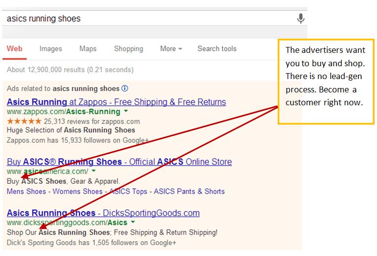 e-commerce ppc