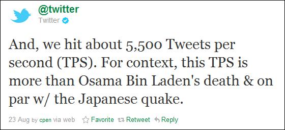 Tweets per second