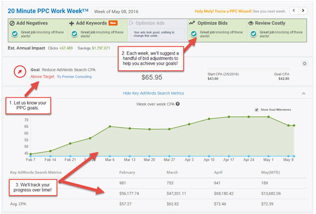 wordstream advisor - bidding
