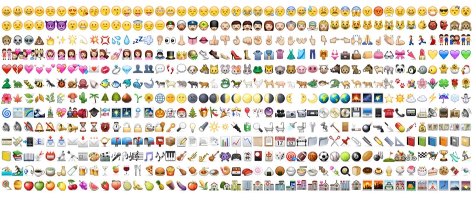 Using emojis in ad text boosts ctr wordstream emojis in ad text emoji list biocorpaavc Images
