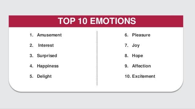 Emotion in marketing top 10 emotions