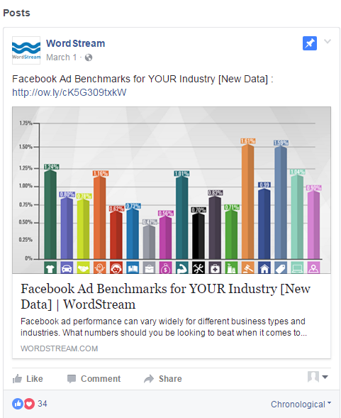 facebook advertising wall engagement ads