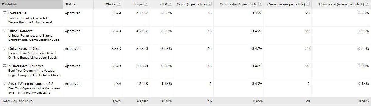 Enhanced Sitelinks Data