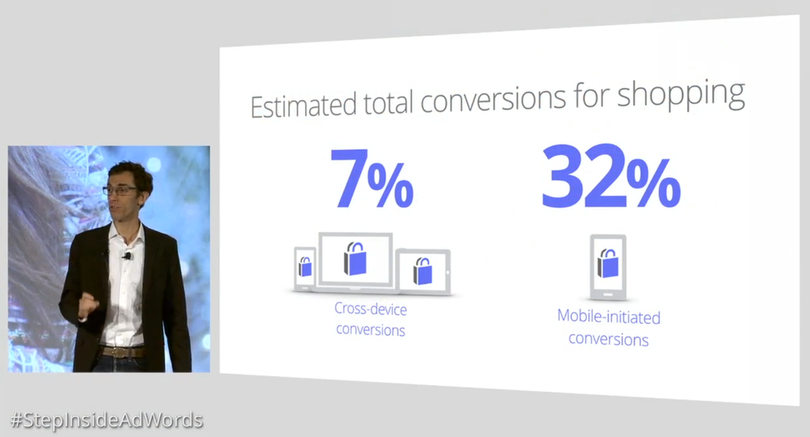 Estimated Total Conversions in AdWords