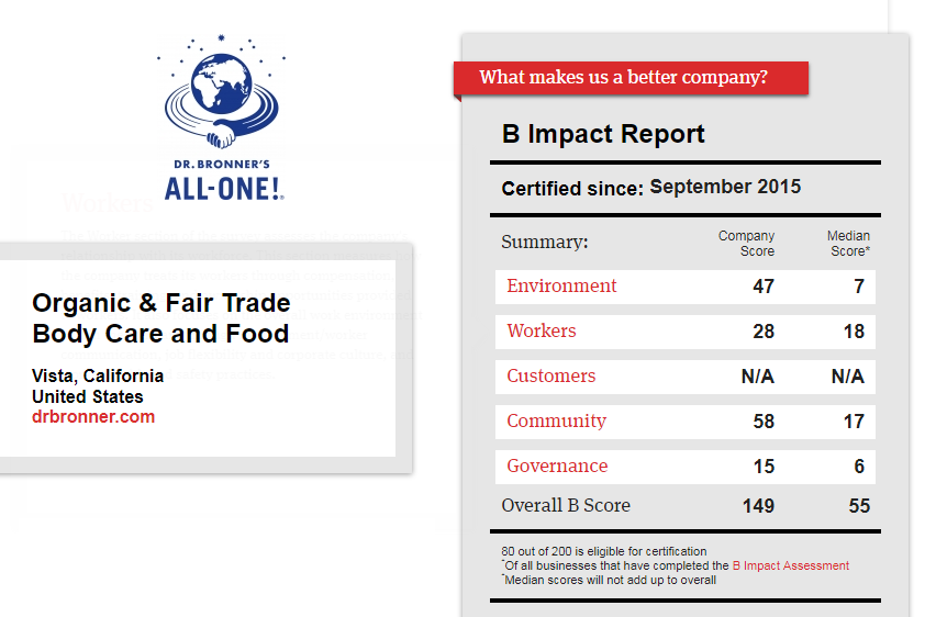 Ethical marketing Dr. Bronner's B-Corporation report card