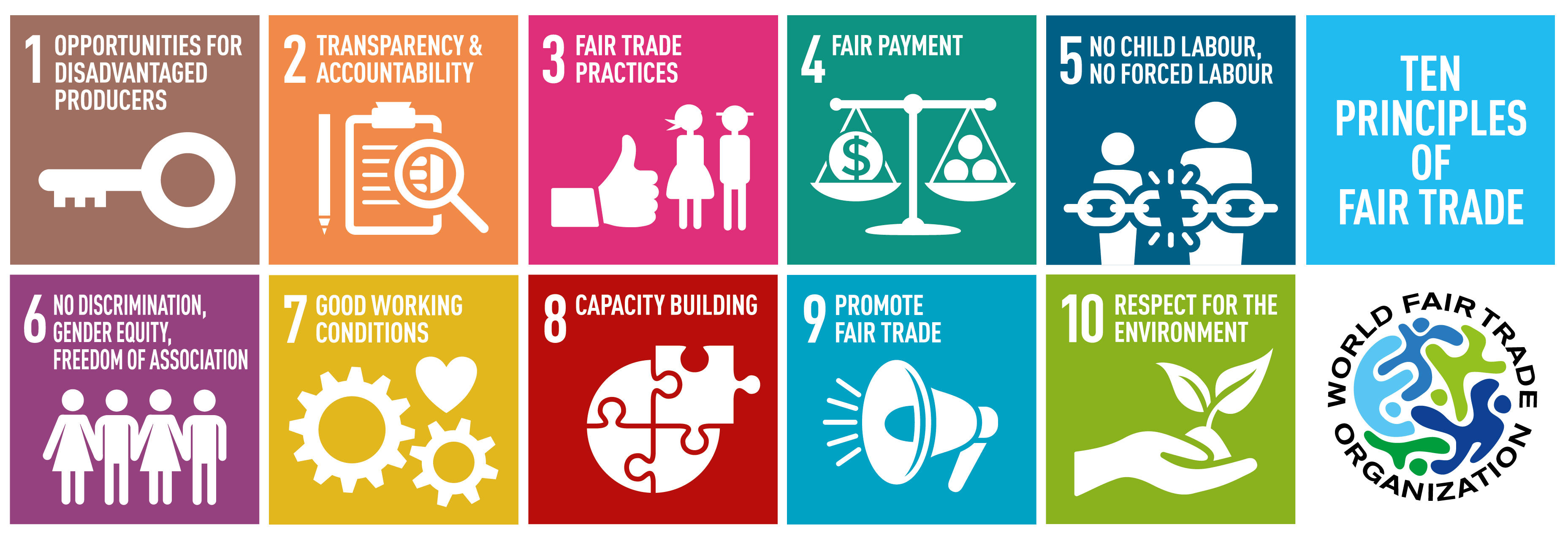 Ethical marketing fair trade principles