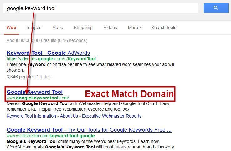 googlekeywordtool.com is an exact match domain example