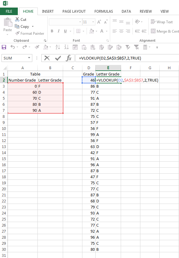 VLOOKUP for PPC