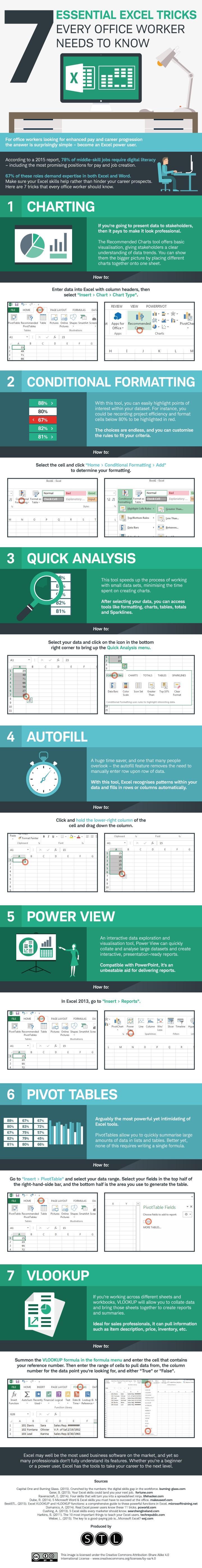 Excel tricks infographic