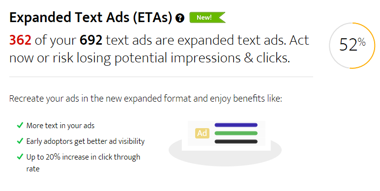 AdWords Performance Grader on Mobile