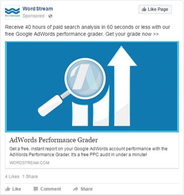 Facebook Ad Copy Tests