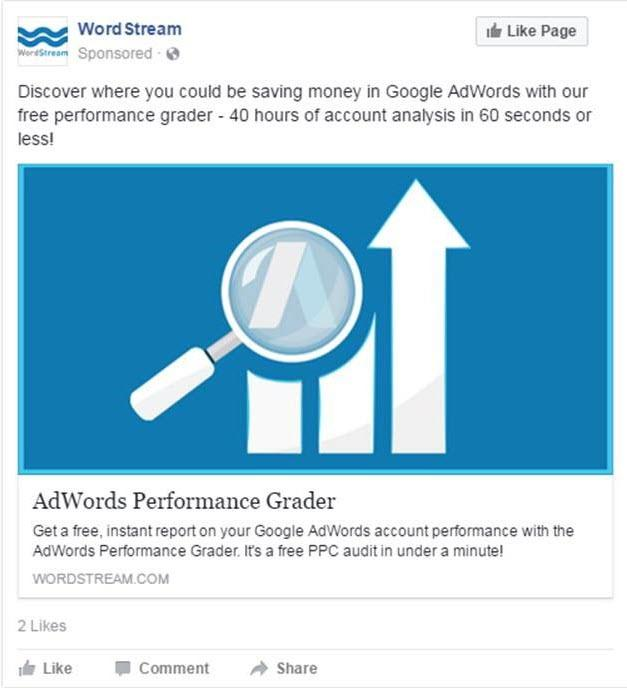 Facebook Ad Copy Testing Fails
