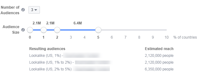 facebook ad lookalike audience with seeding
