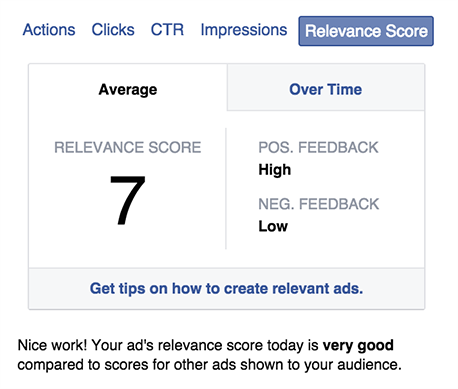 expected feedback and its impact on relevance score