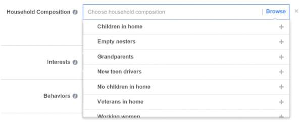 Facebook ad targeting household composition