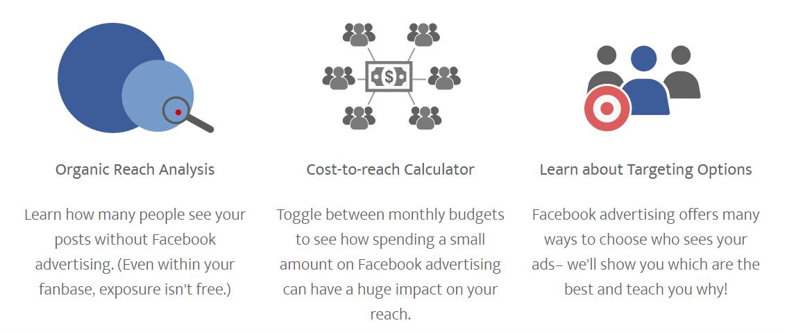 Facebook ad tool
