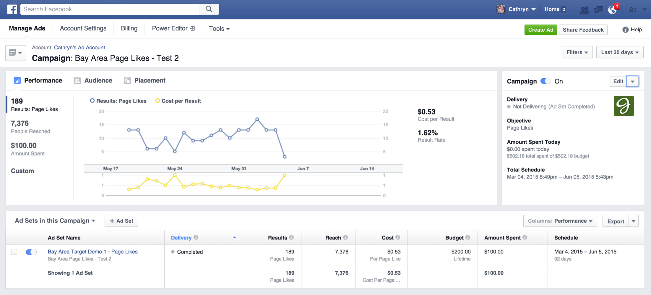Facebook Ad Manager screenshot