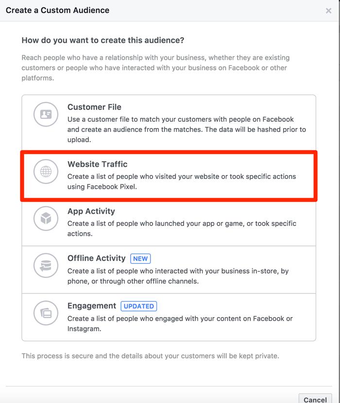 create custom facebook audience based on website traffic