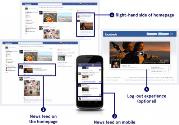 Facebook advertising concept