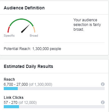 facebook competitor ad strategy audience defnition