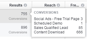 Facebook conversion tracking custom conversions campaign level