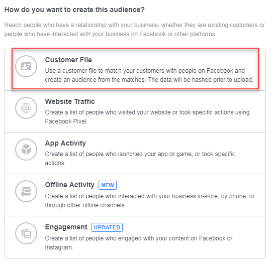 facebook custom audience is the key to ecommerce cross-sell