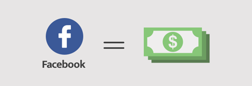 facebook ads make money when you understand the value of targeting