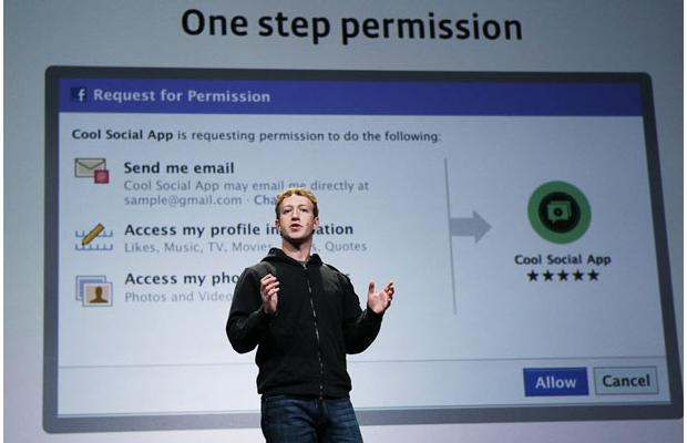 Facebook for Work privacy