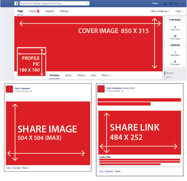how to add picture to facebook link