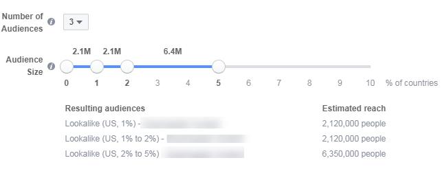 Real estate Facebook ads creating Facebook lookalike audiences
