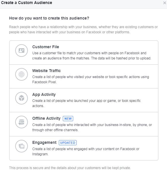 facebook lookalike audience source audience