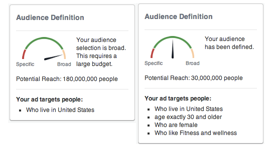facebook marketing audience