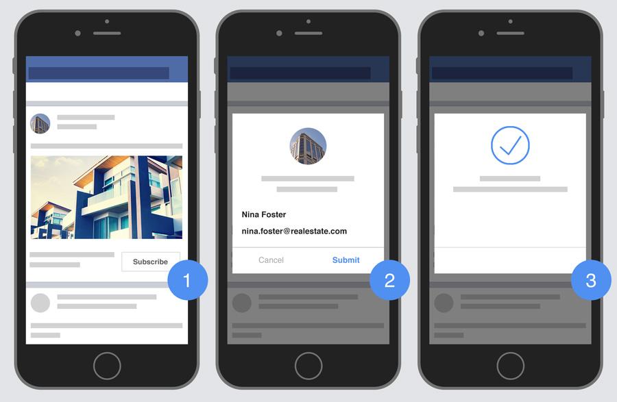 Facebook Retargeting Tips: Social Media Marketing Roundup