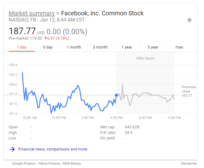 facebook stock post news feed change