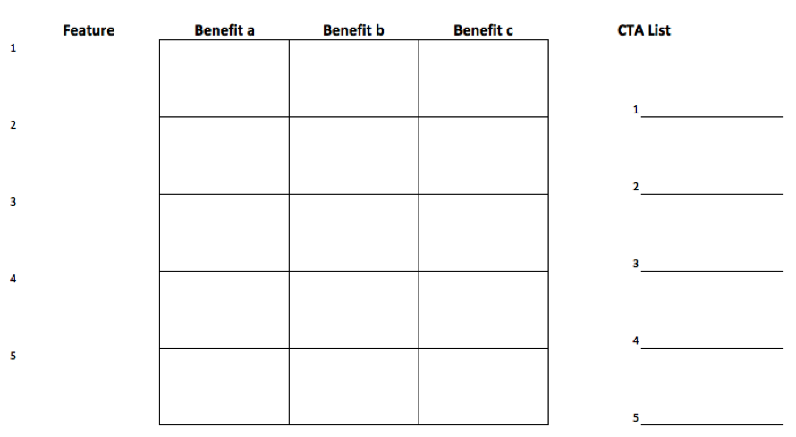 Features vs benefits matrix example