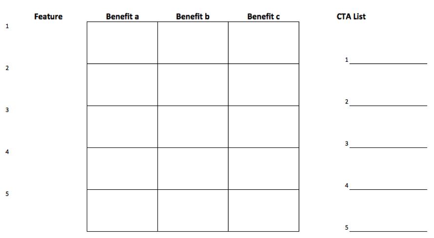 Features vs benefits matrix example