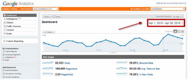 Find broken links on Google Analytics Free