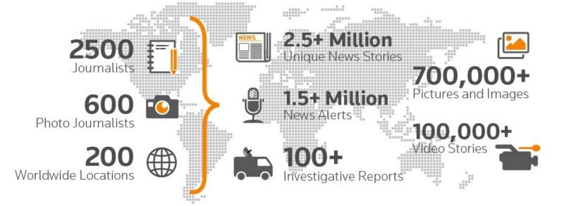 Find things to write about Reuters news content statistics